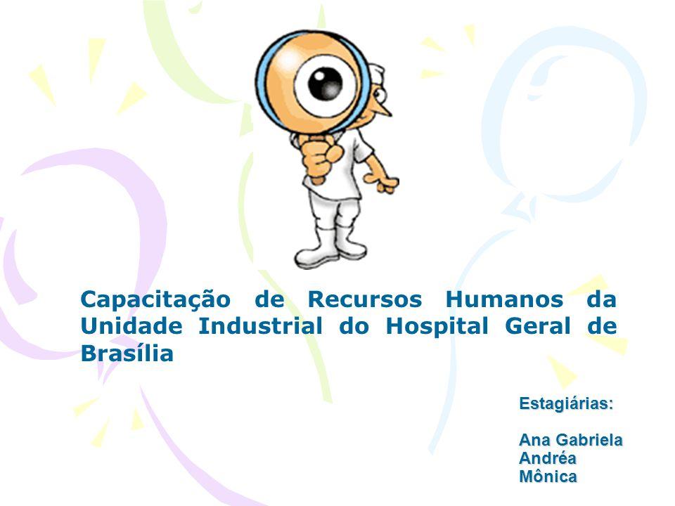 Estagiárias: Ana Gabriela Andréa Mônica