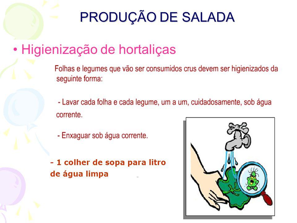 Higienização de hortaliças