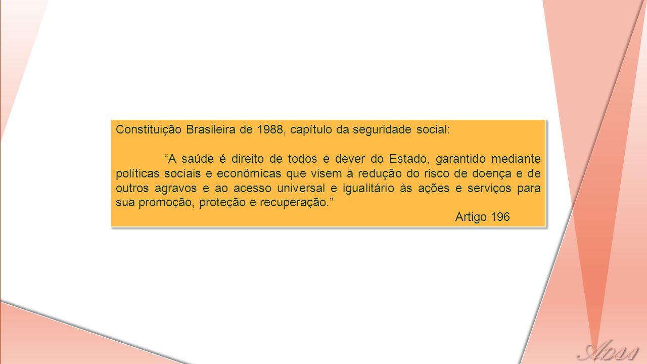 Constituição Brasileira de 1988, capítulo da seguridade social: