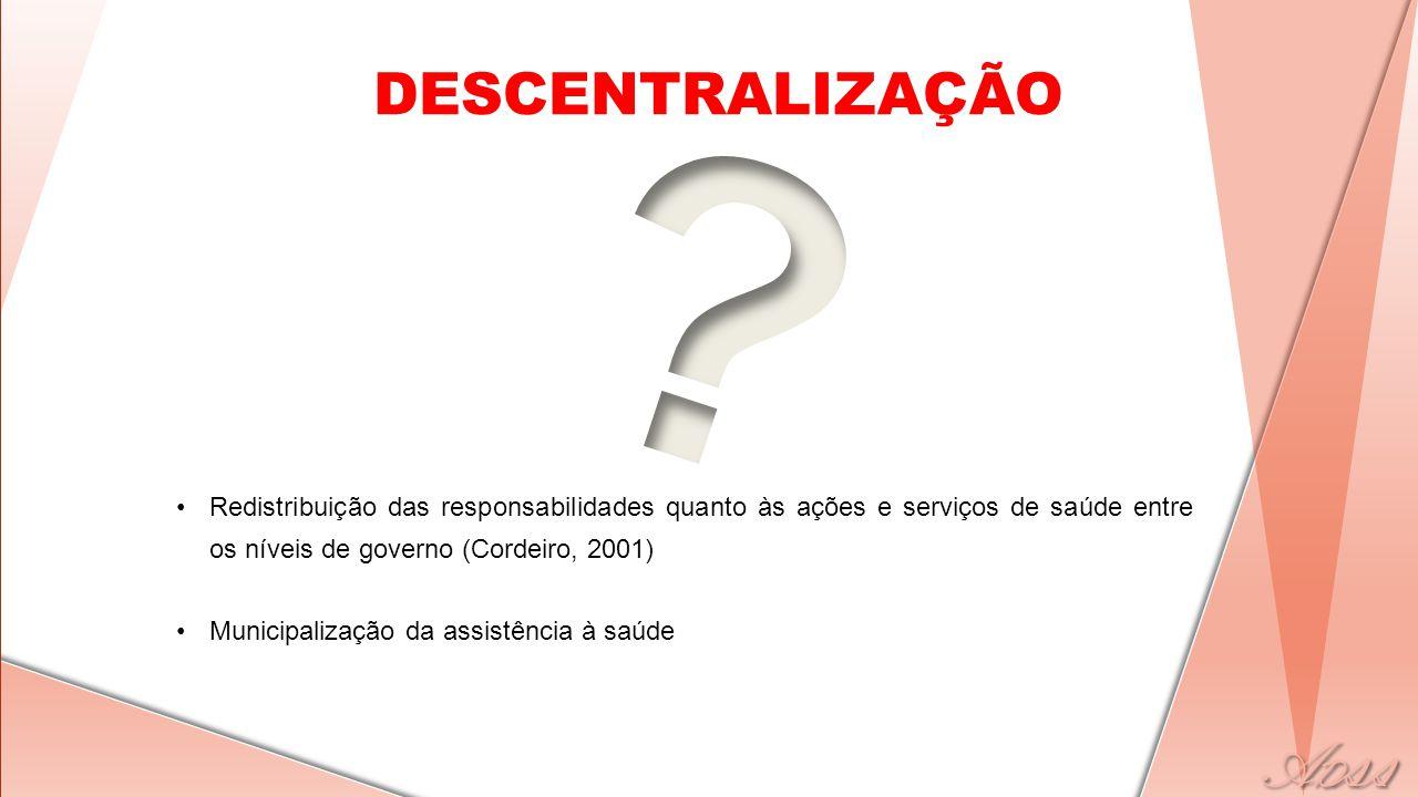 DESCENTRALIZAÇÃO. Redistribuição das responsabilidades quanto às ações e serviços de saúde entre os níveis de governo (Cordeiro, 2001)