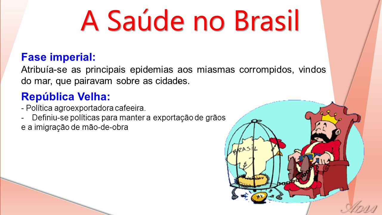 A Saúde no Brasil Fase imperial: República Velha: