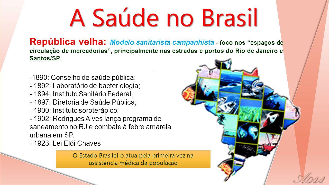 A Saúde no Brasil