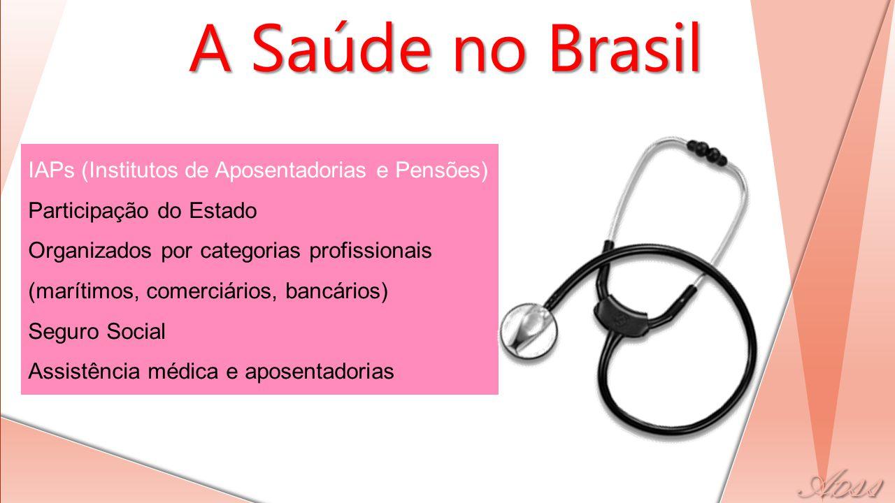 A Saúde no Brasil IAPs (Institutos de Aposentadorias e Pensões)