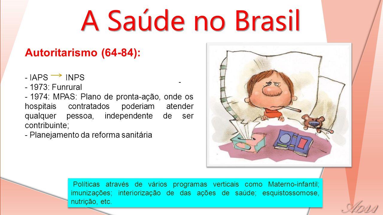 A Saúde no Brasil Autoritarismo (64-84): IAPS INPS 1973: Funrural