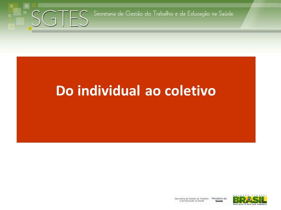 Do individual ao coletivo