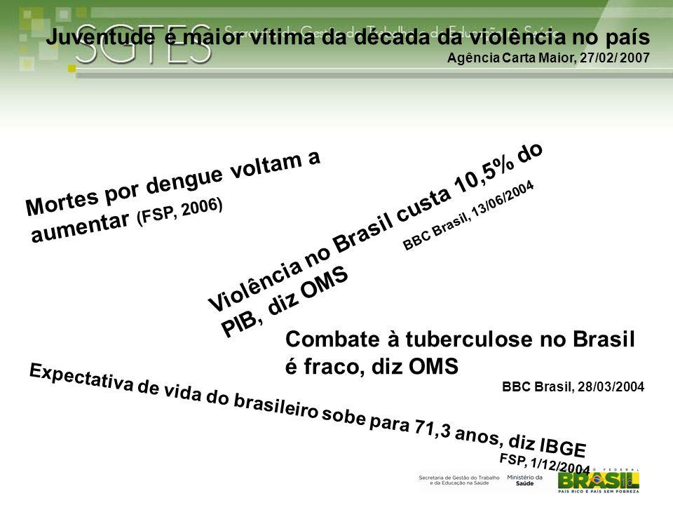 Juventude é maior vítima da década da violência no país