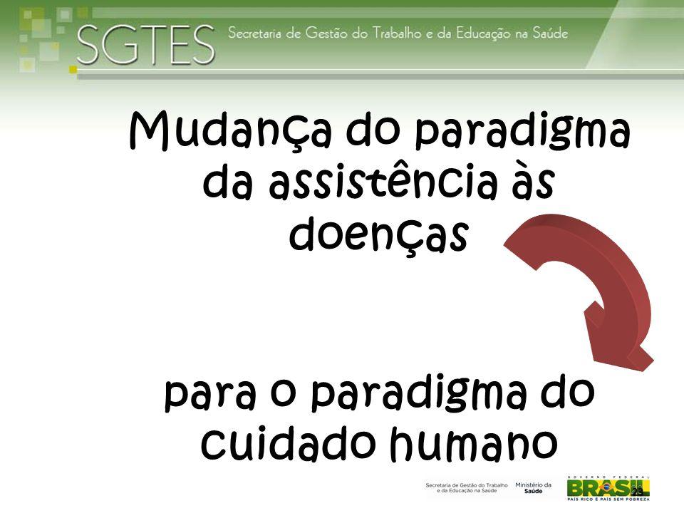 Mudança do paradigma da assistência às doenças para o paradigma do cuidado humano