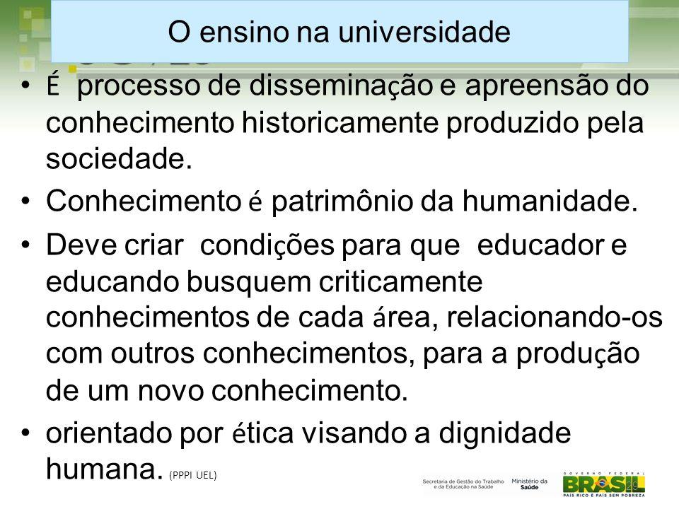 O ensino na universidade