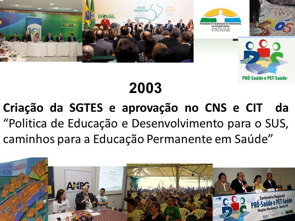 2003 Criação da SGTES e aprovação no CNS e CIT da Politica de Educação e Desenvolvimento para o SUS, caminhos para a Educação Permanente em Saúde