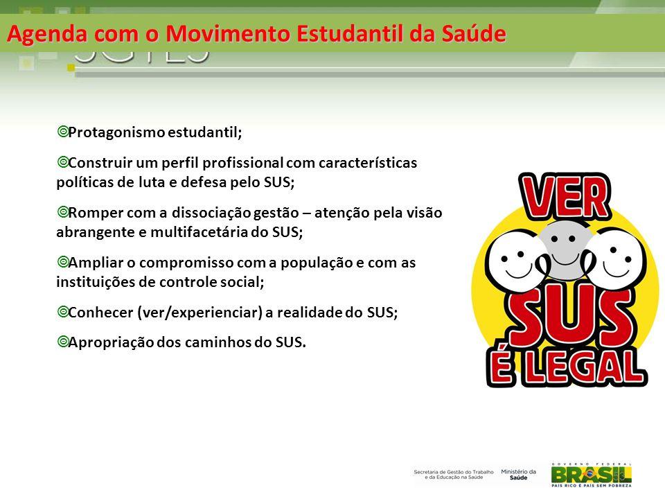 Agenda com o Movimento Estudantil da Saúde
