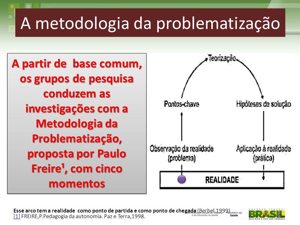 A metodologia da problematização