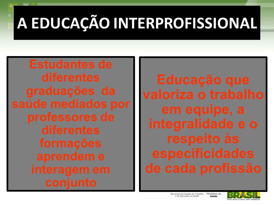 A EDUCAÇÃO INTERPROFISSIONAL