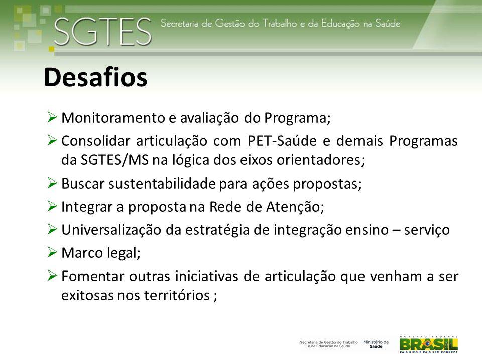 Desafios Monitoramento e avaliação do Programa;