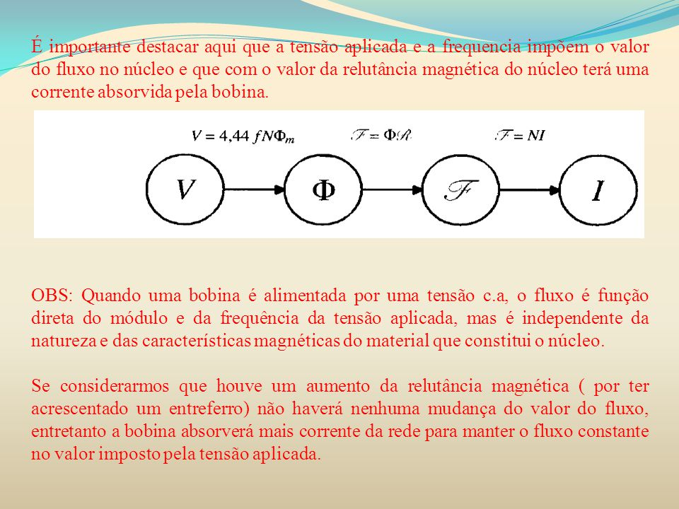 É importante destacar aqui que a tensão aplicada e a frequencia impõem o valor do fluxo no núcleo e que com o valor da relutância magnética do núcleo terá uma corrente absorvida pela bobina.