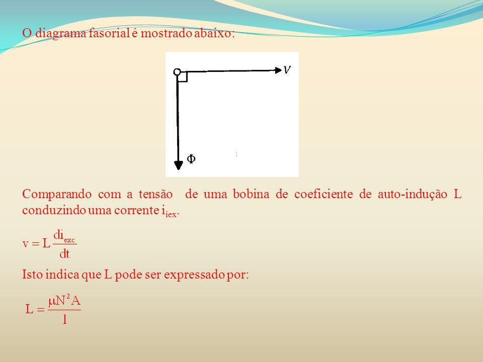 O diagrama fasorial é mostrado abaixo: