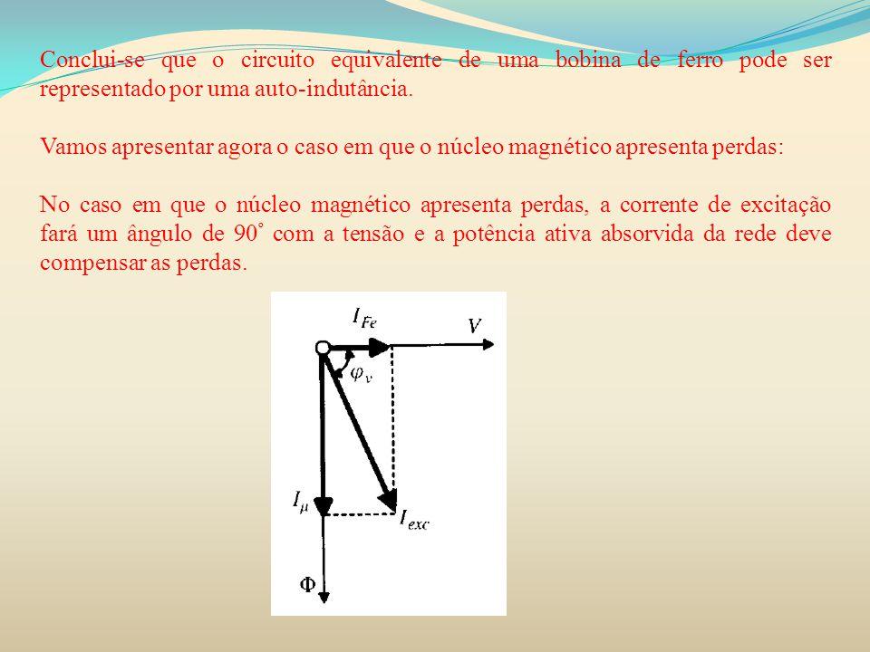Conclui-se que o circuito equivalente de uma bobina de ferro pode ser representado por uma auto-indutância.