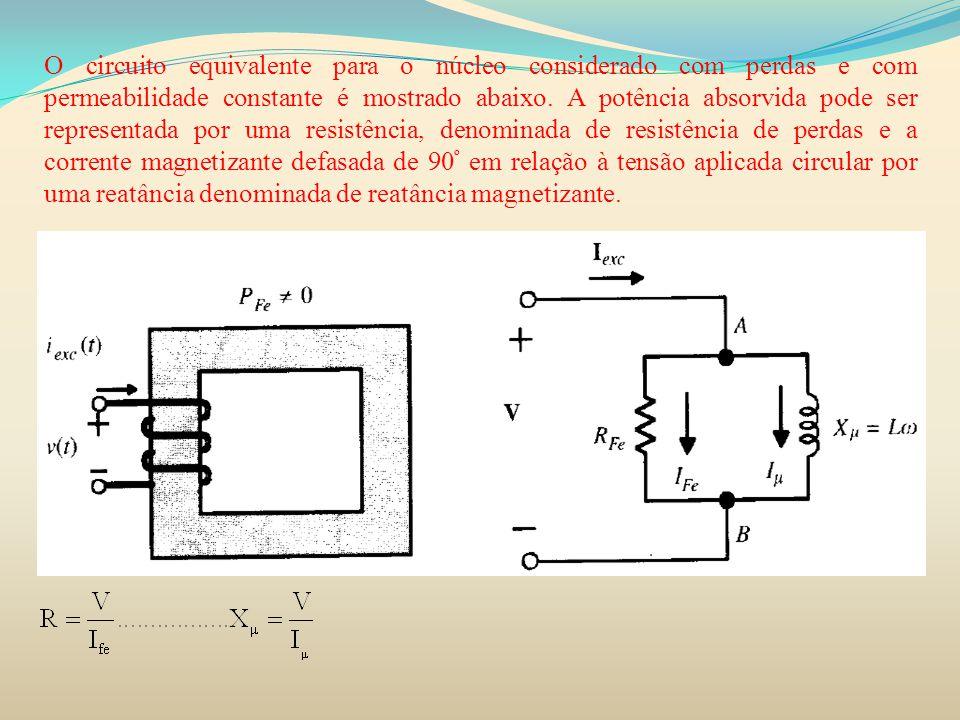 O circuito equivalente para o núcleo considerado com perdas e com permeabilidade constante é mostrado abaixo.