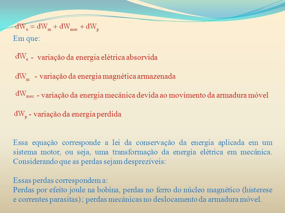 Em que: - variação da energia elétrica absorvida. - variação da energia magnética armazenada.