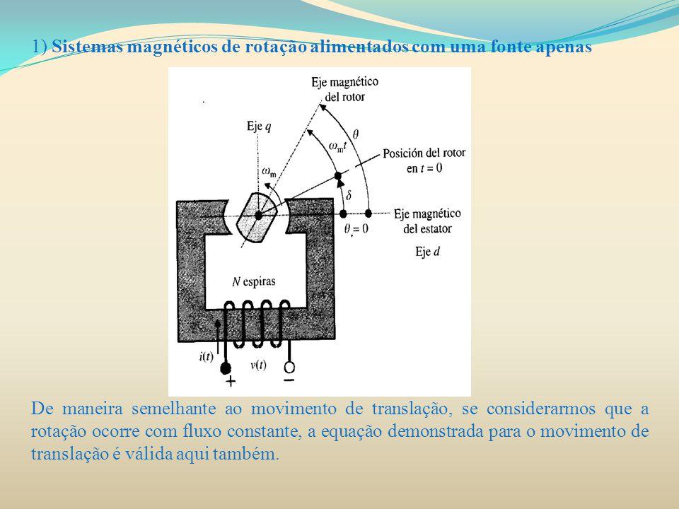1) Sistemas magnéticos de rotação alimentados com uma fonte apenas