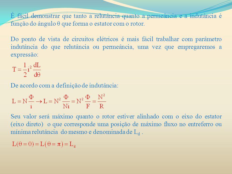 É fácil demonstrar que tanto a relutância quanto a permeância e a indutância é função do ângulo θ que forma o estator com o rotor.