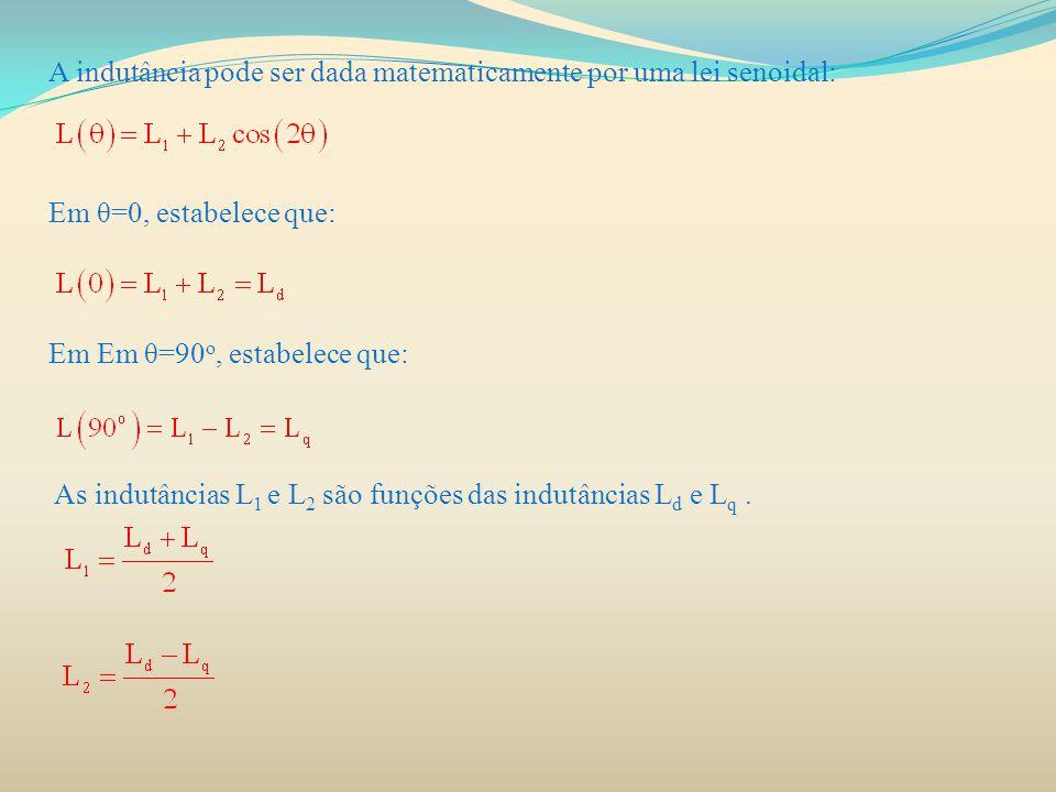 A indutância pode ser dada matematicamente por uma lei senoidal:
