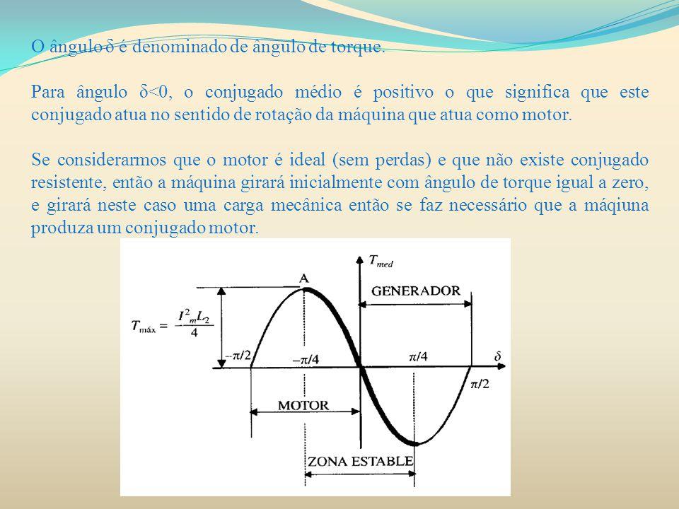 O ângulo δ é denominado de ângulo de torque.