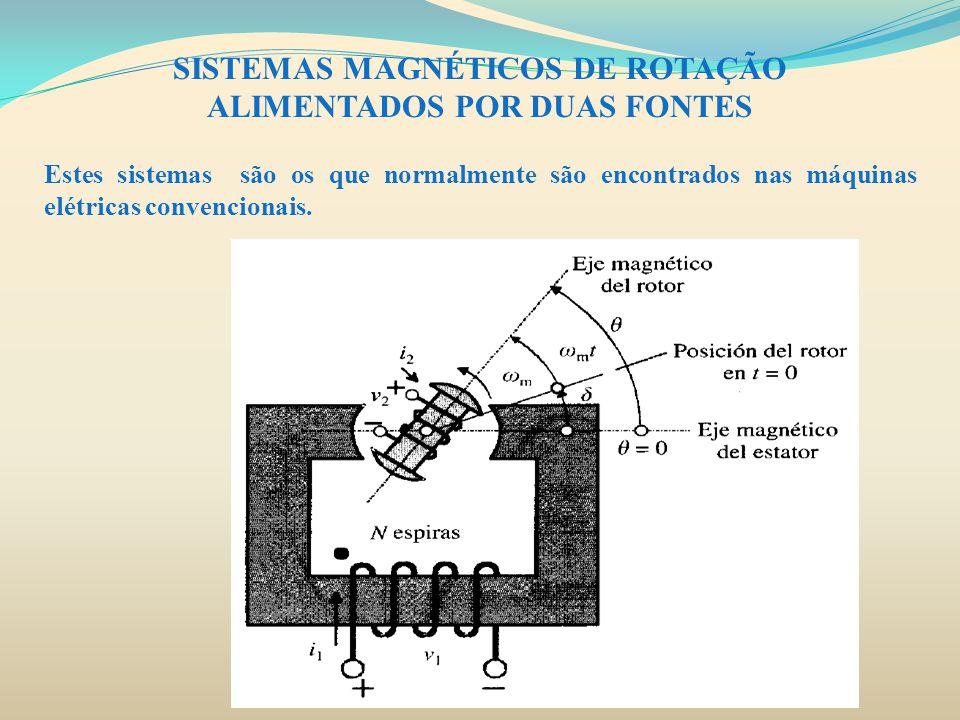 Sistemas magnéticos de rotação alimentados por duas fontes