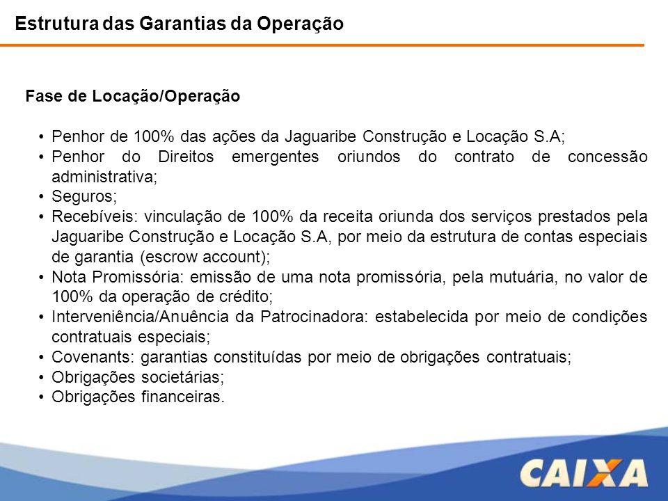 Estrutura das Garantias da Operação