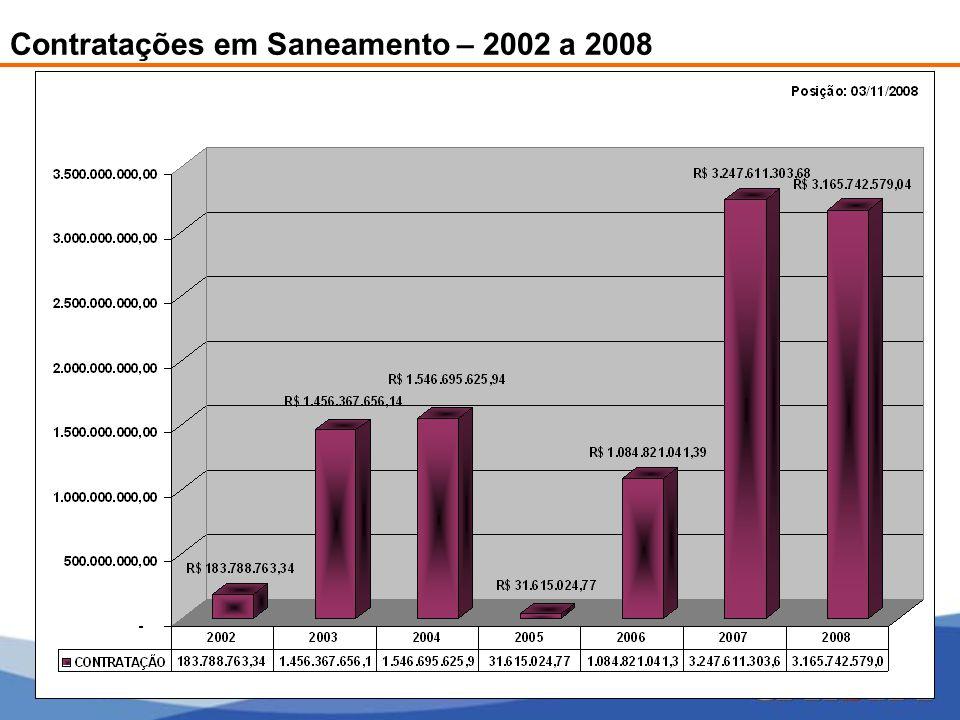 Contratações em Saneamento – 2002 a 2008
