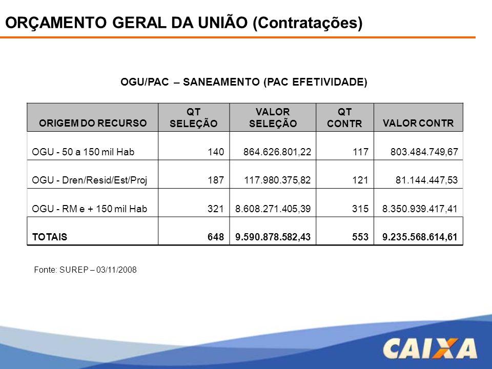 OGU/PAC – SANEAMENTO (PAC EFETIVIDADE)