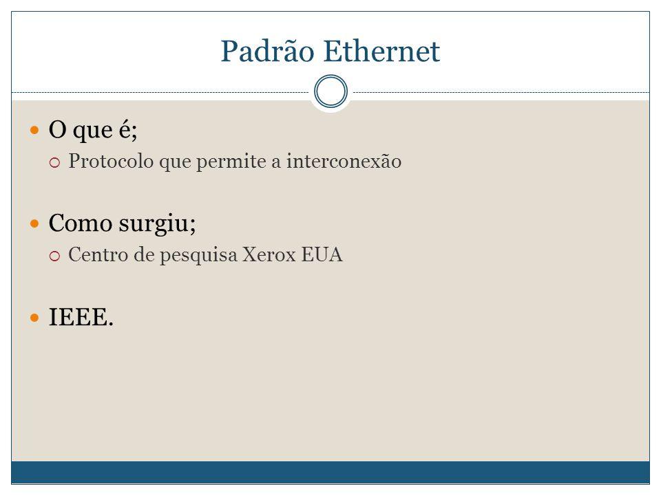 Padrão Ethernet O que é; Como surgiu; IEEE.
