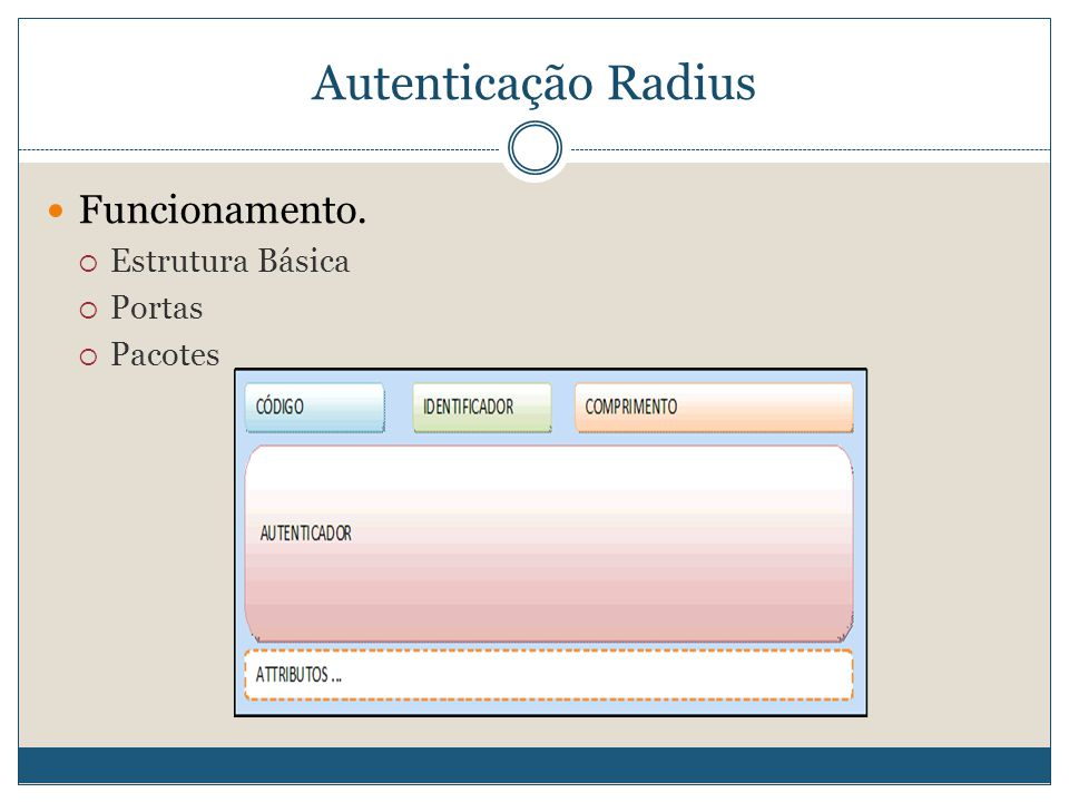 Autenticação Radius Funcionamento. Estrutura Básica Portas Pacotes