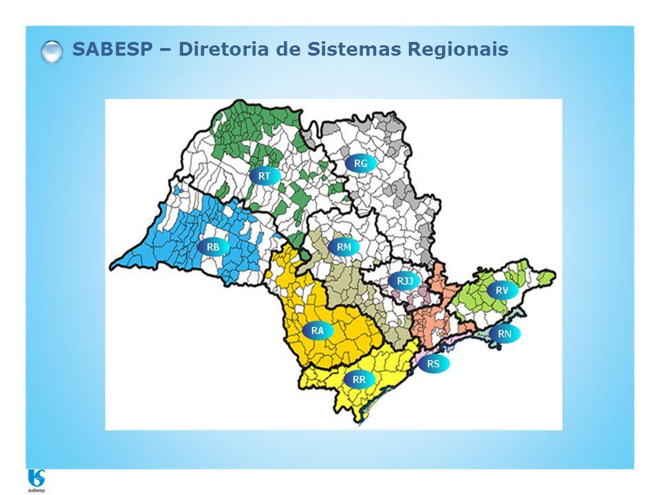 SABESP – Diretoria de Sistemas Regionais