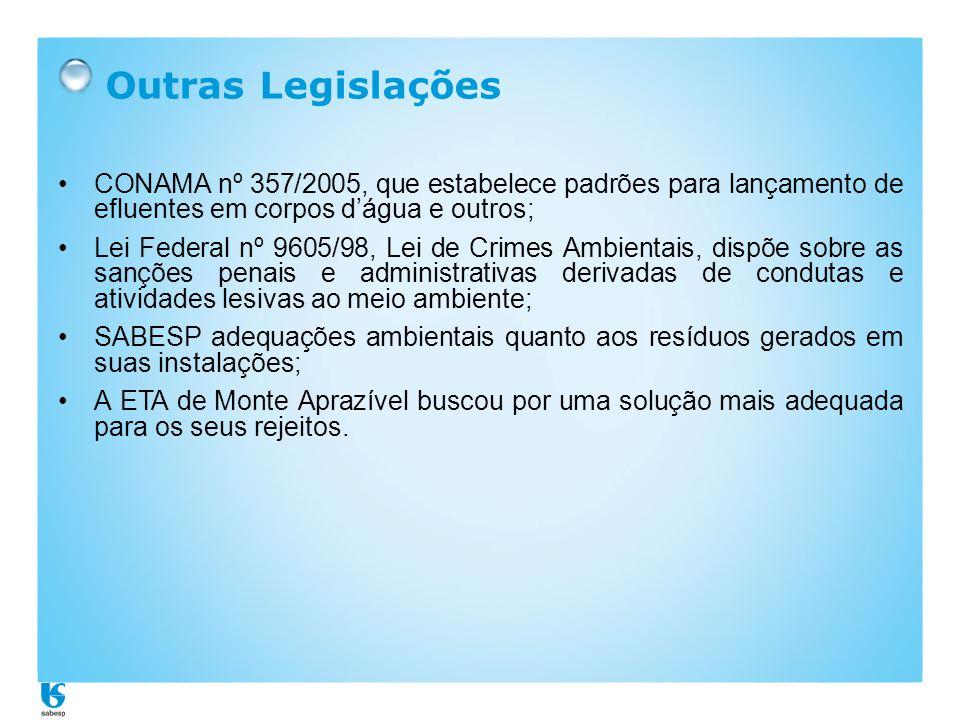 Outras Legislações CONAMA nº 357/2005, que estabelece padrões para lançamento de efluentes em corpos d'água e outros;