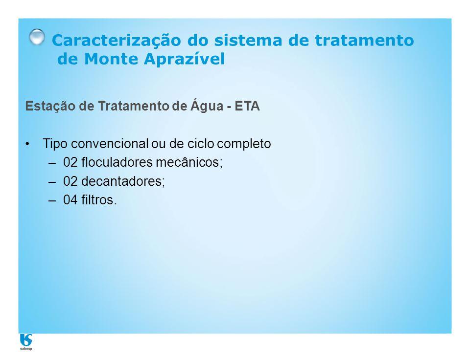 Caracterização do sistema de tratamento de Monte Aprazível