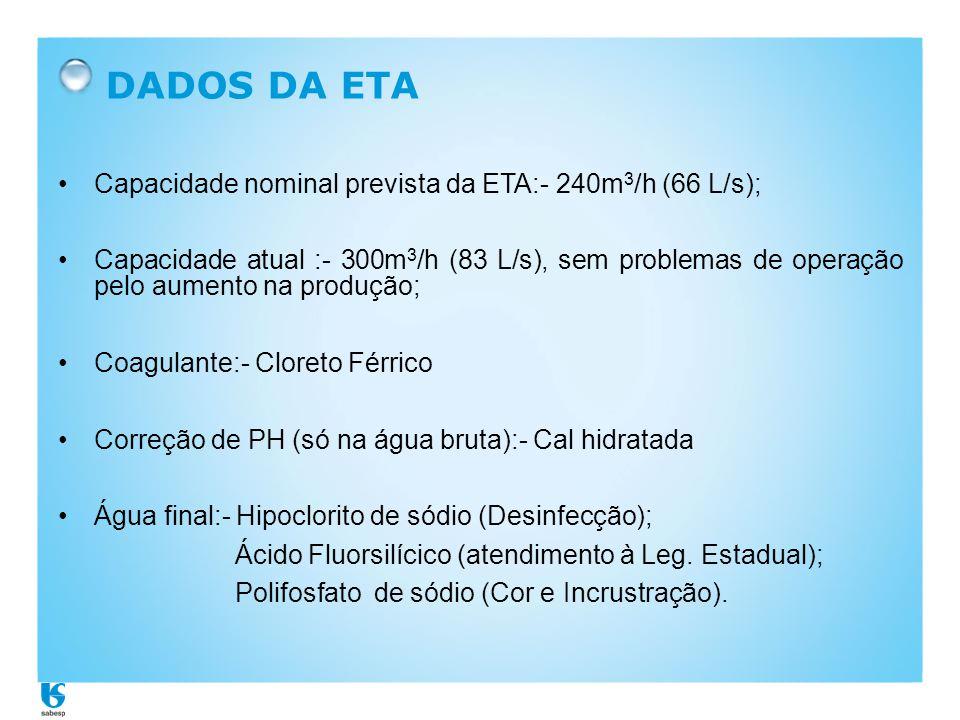 DADOS DA ETA Capacidade nominal prevista da ETA:- 240m3/h (66 L/s);