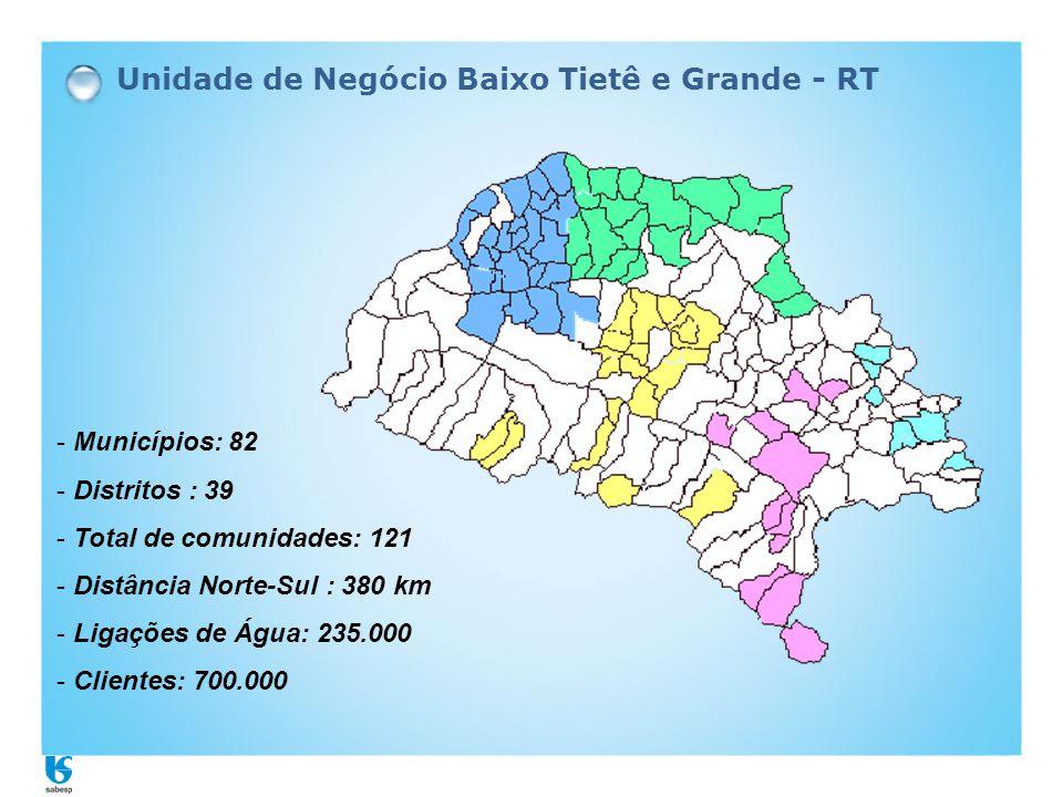 Unidade de Negócio Baixo Tietê e Grande - RT