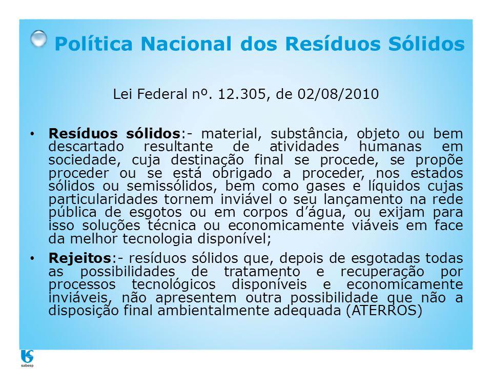 Política Nacional dos Resíduos Sólidos