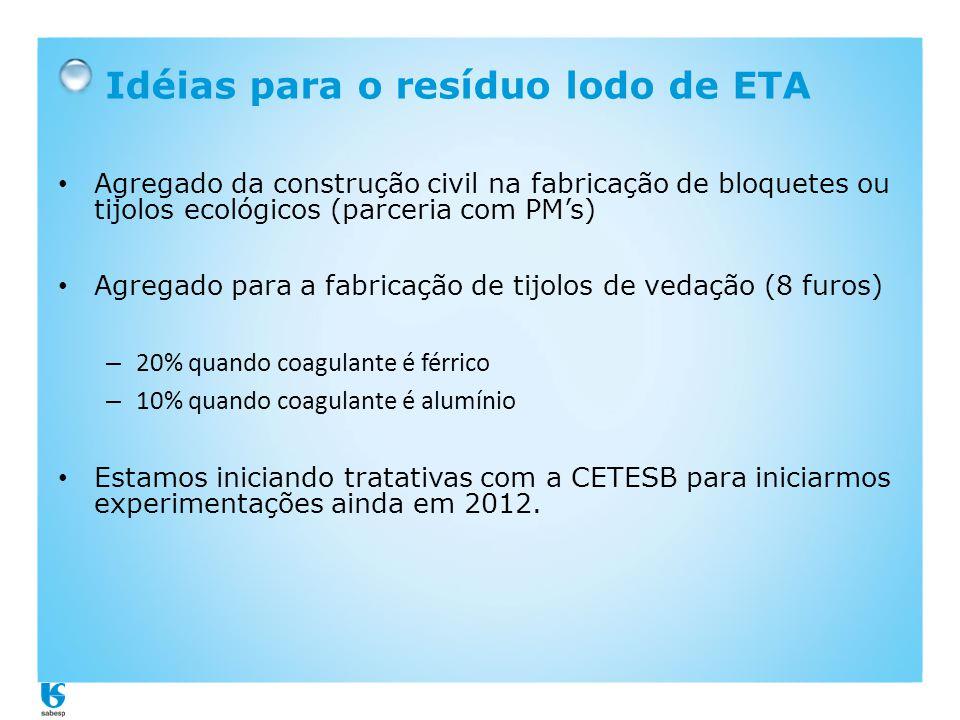 Idéias para o resíduo lodo de ETA