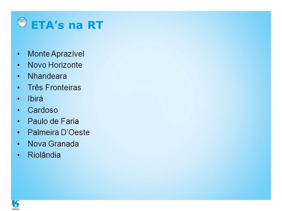ETA's na RT Monte Aprazível Novo Horizonte Nhandeara Três Fronteiras