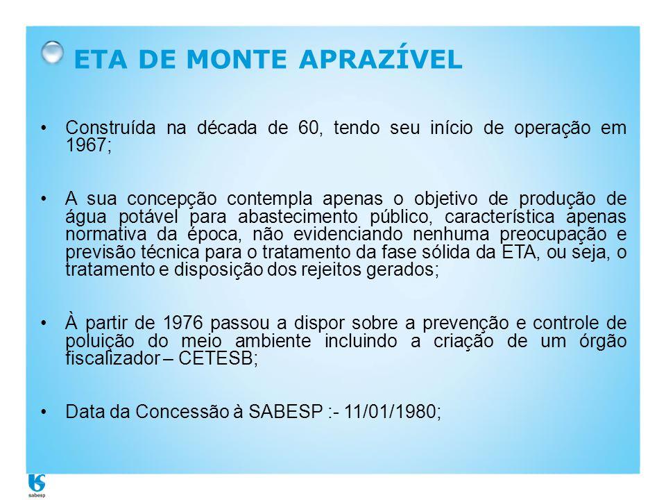 ETA DE MONTE APRAZÍVEL Construída na década de 60, tendo seu início de operação em 1967;