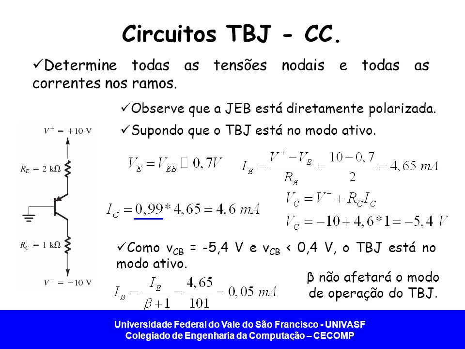 β não afetará o modo de operação do TBJ.