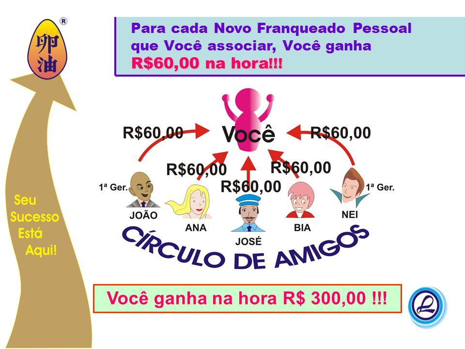Para cada Novo Franqueado Pessoal que Você associar, Você ganha R$60,00 na hora!!!