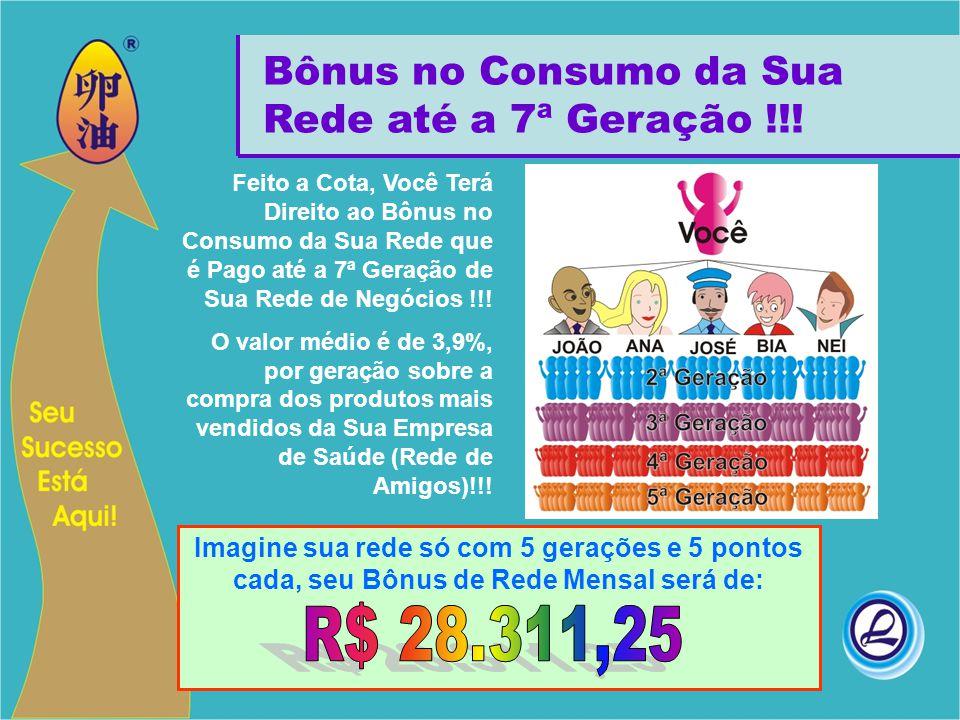 R$ 28.311,25 Bônus no Consumo da Sua Rede até a 7ª Geração !!!
