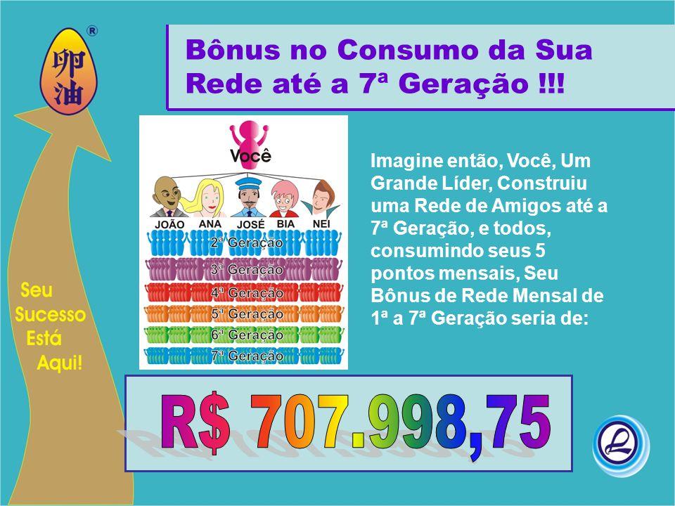 R$ 707.998,75 Bônus no Consumo da Sua Rede até a 7ª Geração !!!