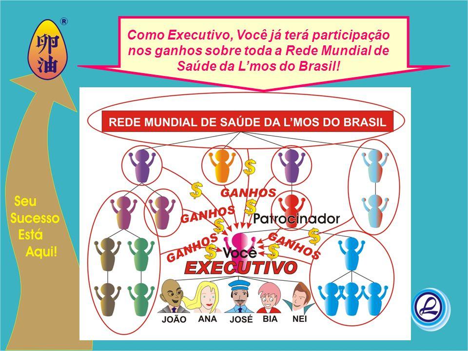 Como Executivo, Você já terá participação nos ganhos sobre toda a Rede Mundial de Saúde da L'mos do Brasil!
