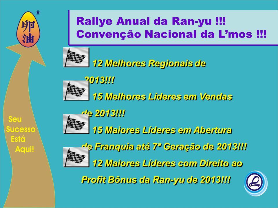 Rallye Anual da Ran-yu !!! Convenção Nacional da L'mos !!!