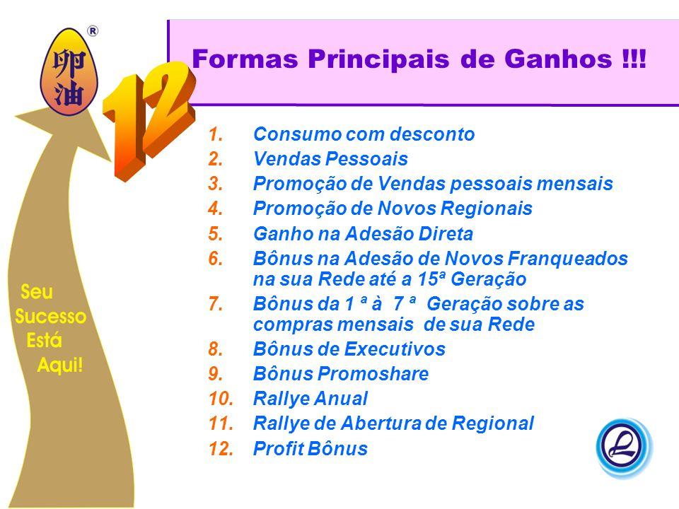12 Formas Principais de Ganhos !!! Consumo com desconto