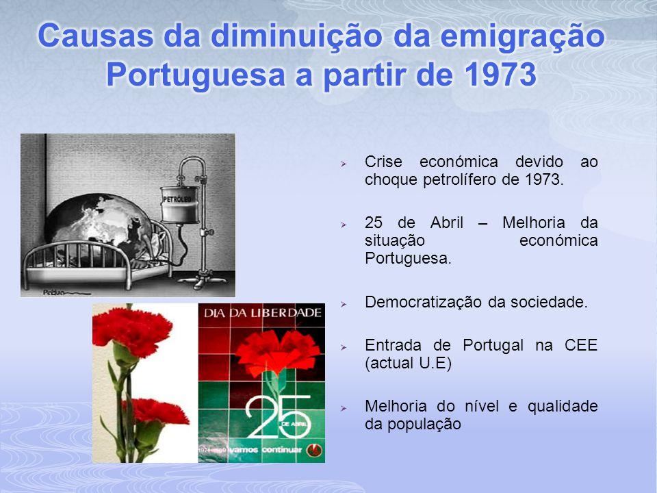 Causas da diminuição da emigração Portuguesa a partir de 1973