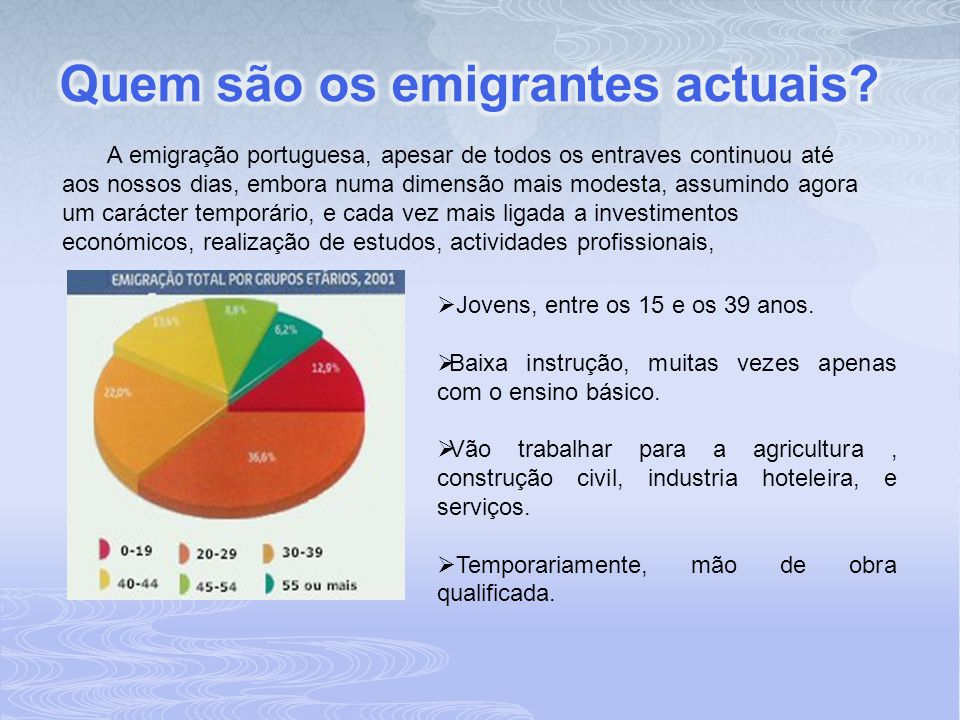 Quem são os emigrantes actuais